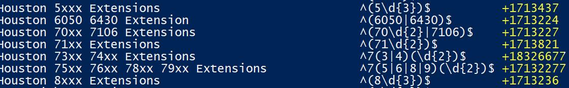 Microsoft Cloud PBX