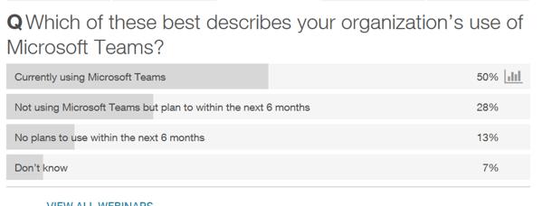 Using Teams Survey