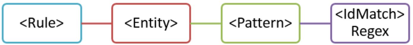 DLP-Custom Types-Image 1.png