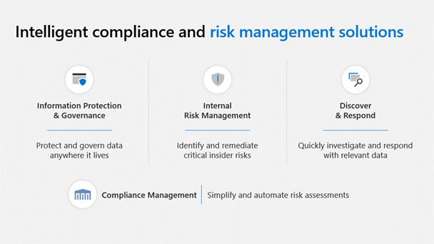 Intelligence compliance