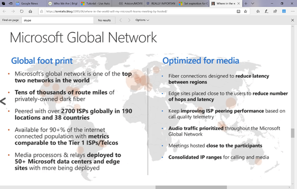 MSFT global network pic