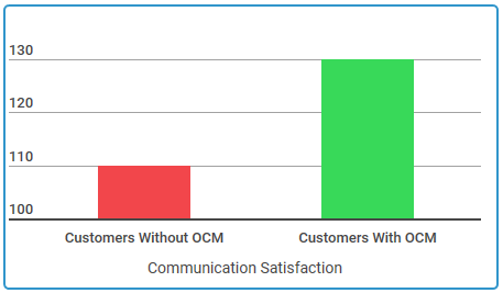 Overall Satisfaction.png