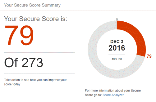 Secure Score pic 1.png